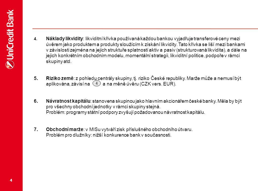 4 4. Náklady likvidity: likviditní křivka používaná každou bankou vyjadřuje transferové ceny mezi úvěrem jako produktem a produkty sloužícím k získání