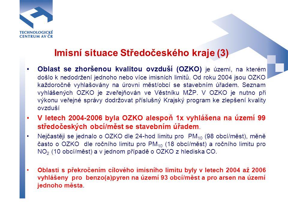 Imisní situace Středočeského kraje (3) Oblast se zhoršenou kvalitou ovzduší (OZKO) je území, na kterém došlo k nedodržení jednoho nebo více imisních l