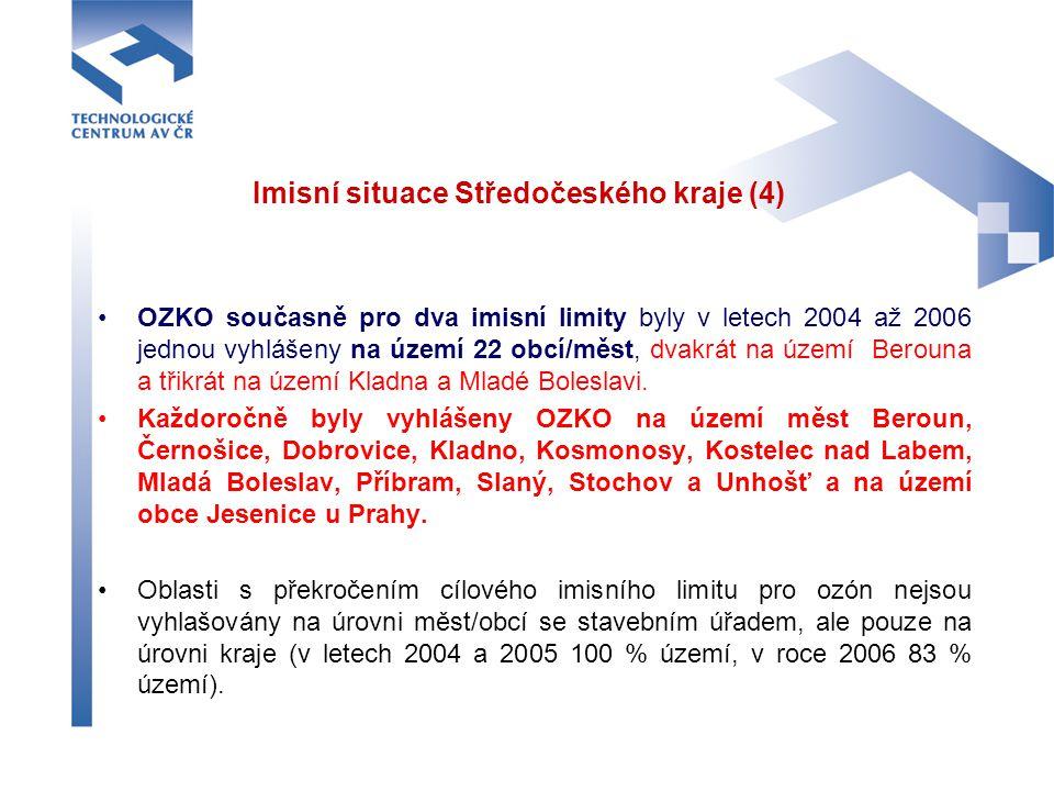 Imisní situace Středočeského kraje (4) OZKO současně pro dva imisní limity byly v letech 2004 až 2006 jednou vyhlášeny na území 22 obcí/měst, dvakrát