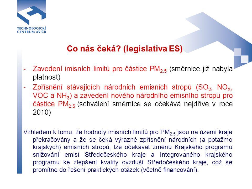 Co nás čeká? (legislativa ES) -Zavedení imisních limitů pro částice PM 2.5 (směrnice již nabyla platnost) -Zpřísnění stávajících národních emisních st