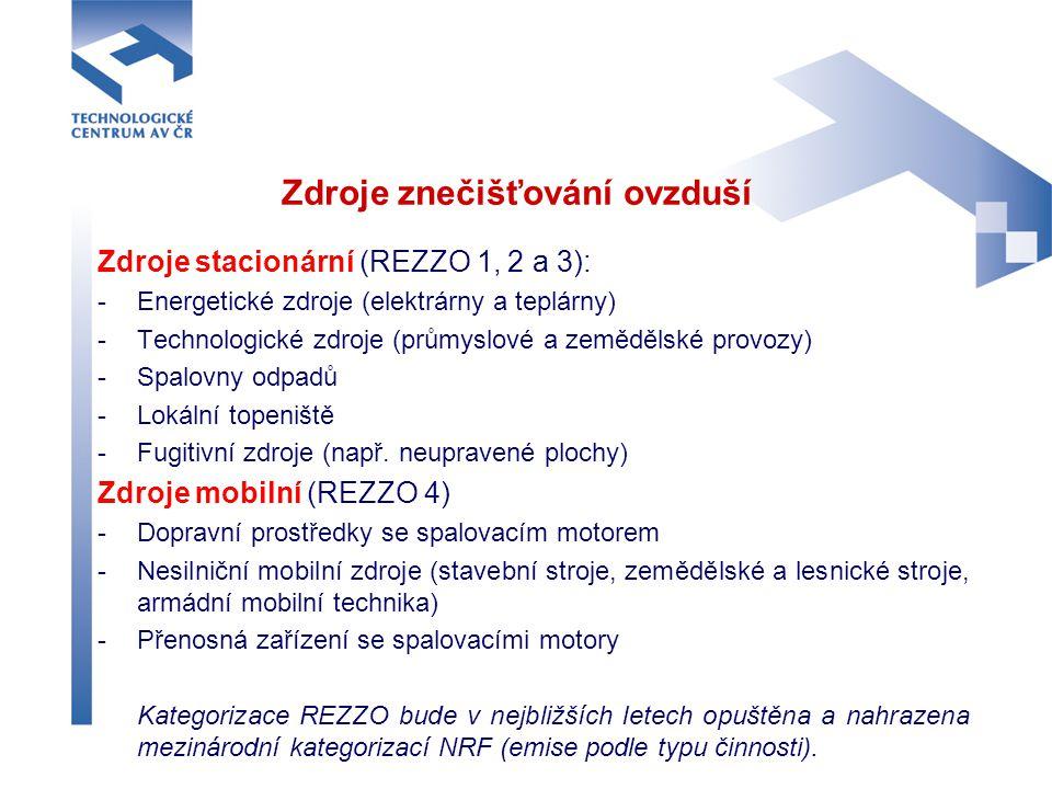 Zdroje znečišťování ovzduší Zdroje stacionární (REZZO 1, 2 a 3): -Energetické zdroje (elektrárny a teplárny) -Technologické zdroje (průmyslové a zeměd