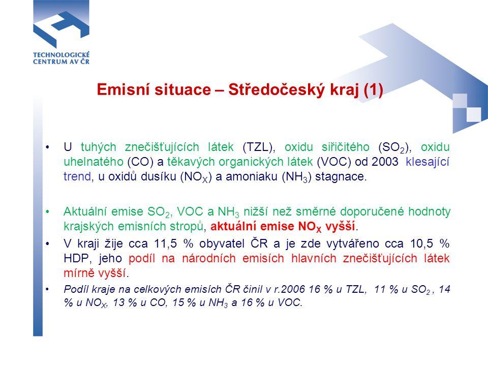 Emisní situace – Středočeský kraj (1) U tuhých znečišťujících látek (TZL), oxidu siřičitého (SO 2 ), oxidu uhelnatého (CO) a těkavých organických láte