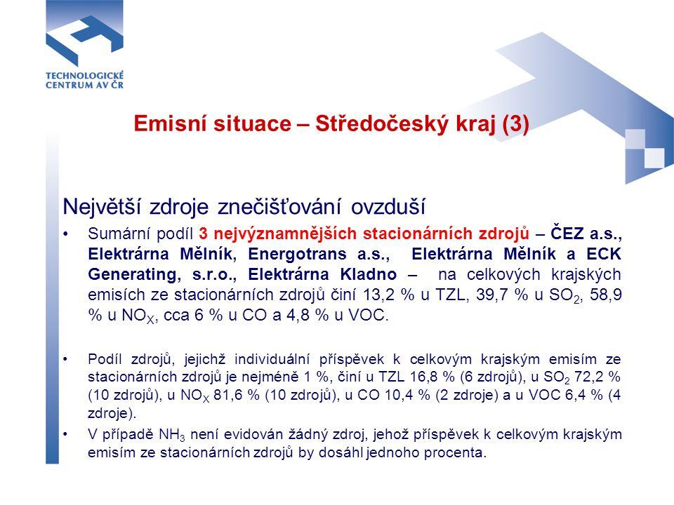 Emisní situace – Středočeský kraj (3) Největší zdroje znečišťování ovzduší Sumární podíl 3 nejvýznamnějších stacionárních zdrojů – ČEZ a.s., Elektrárn