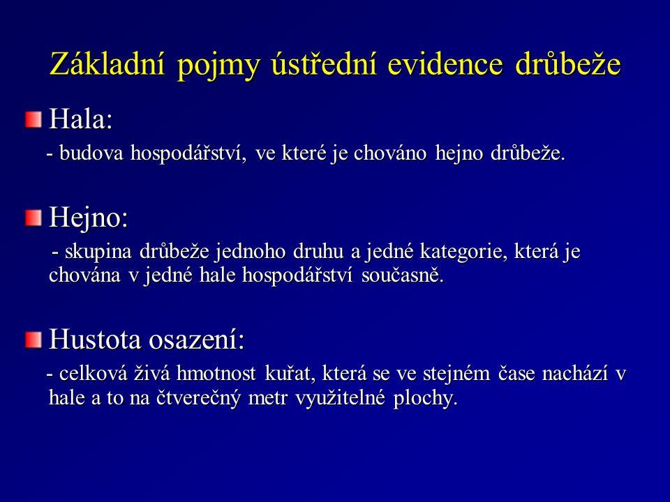 Základní pojmy ústřední evidence drůbeže Hala: - budova hospodářství, ve které je chováno hejno drůbeže.