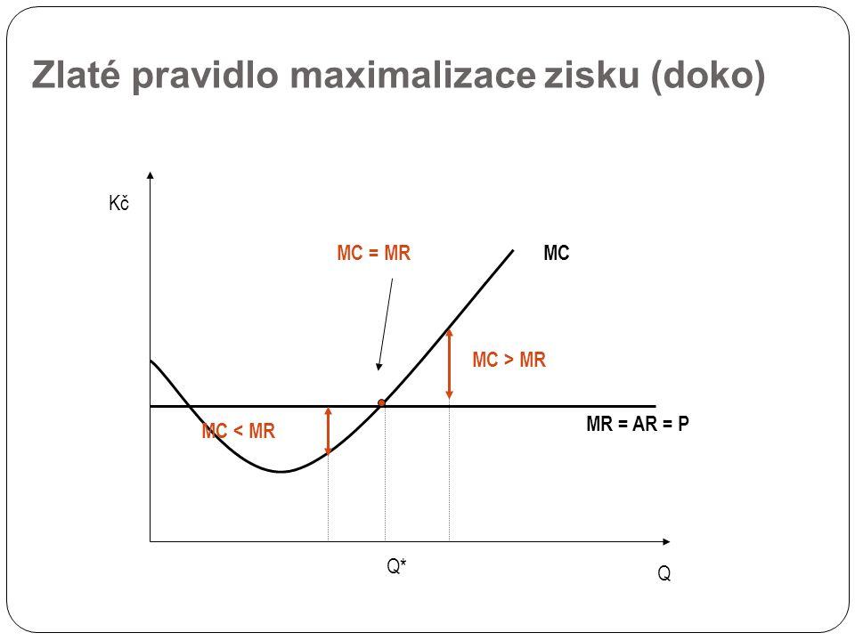Zlaté pravidlo maximalizace zisku (doko) MR = AR = P Kč Q MC MC > MR MC < MR MC = MR Q*Q*