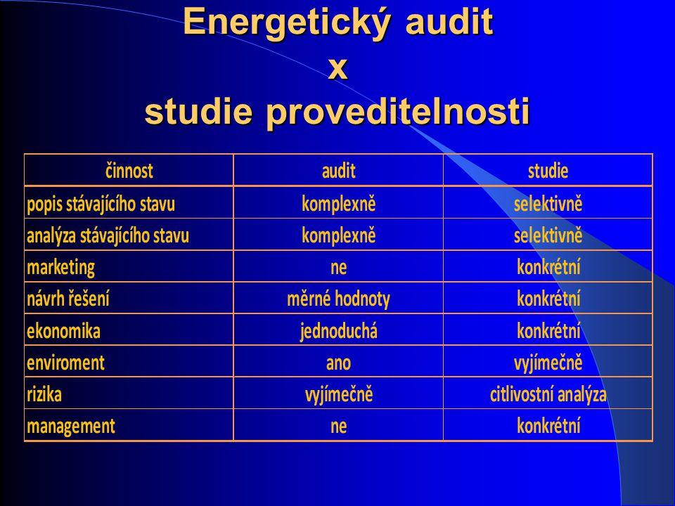 Energetický audit x studie proveditelnosti