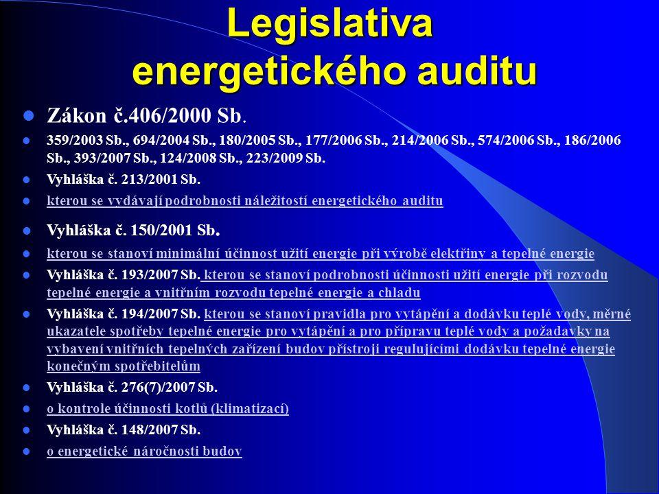 Legislativa energetického auditu Zákon č.406/2000 Sb.