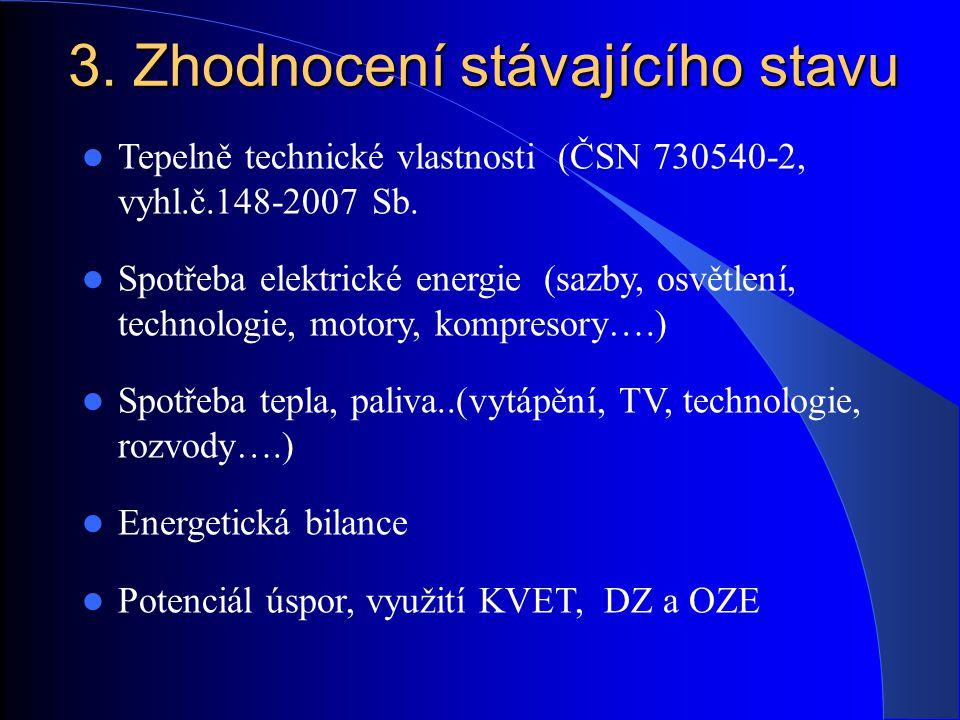 3. Zhodnocení stávajícího stavu Tepelně technické vlastnosti (ČSN 730540-2, vyhl.č.148-2007 Sb.