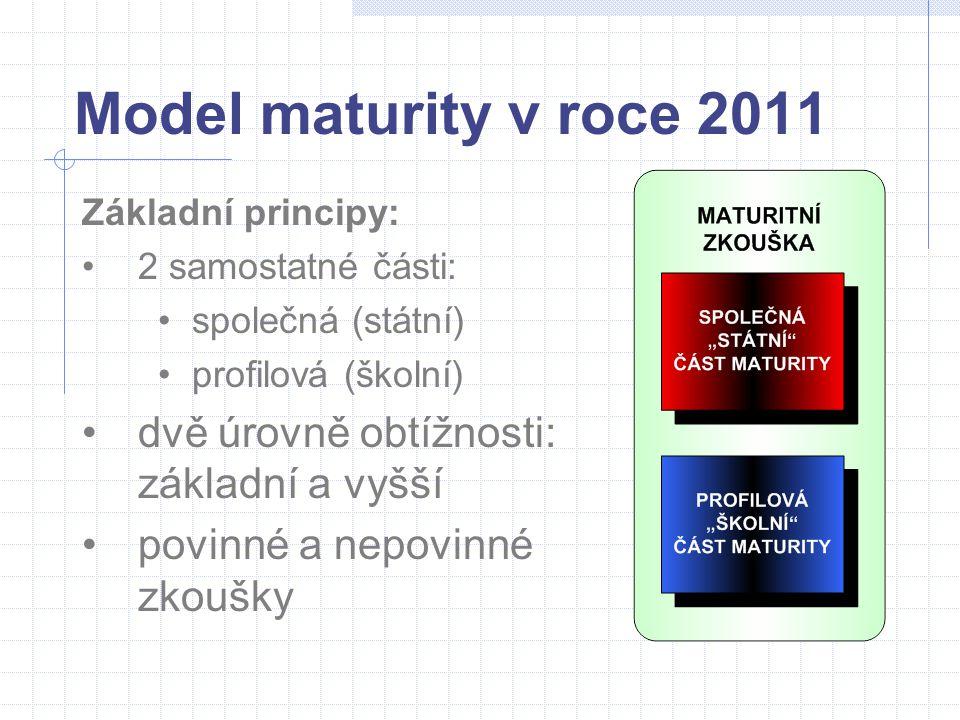Model maturity v roce 2011 Základní principy: 2 samostatné části: společná (státní) profilová (školní) dvě úrovně obtížnosti: základní a vyšší povinné