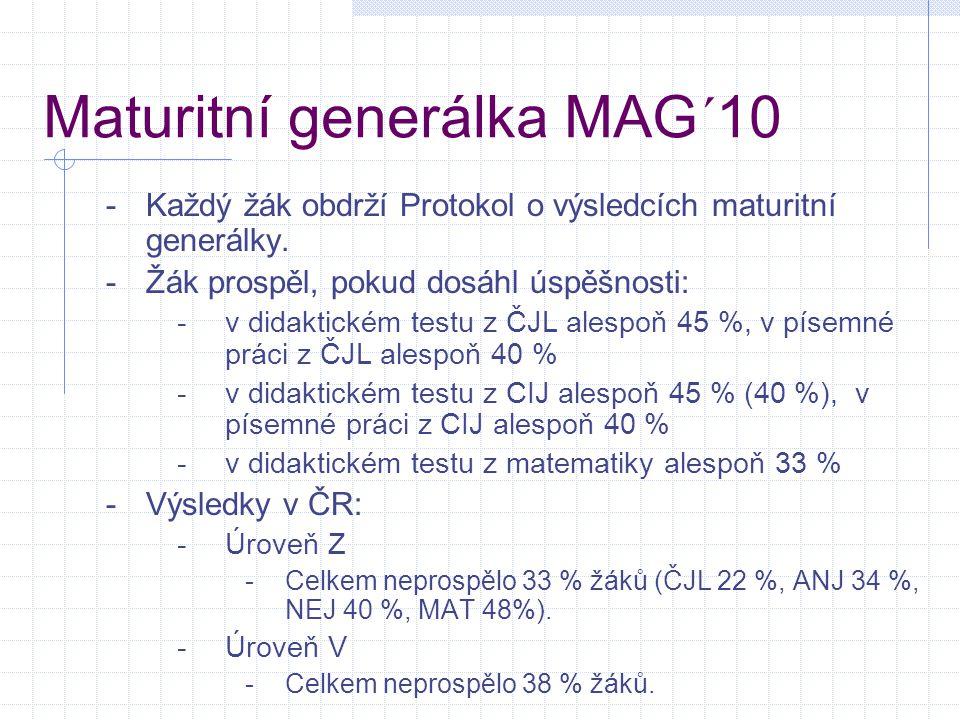 Maturitní generálka MAG´10 -Každý žák obdrží Protokol o výsledcích maturitní generálky. -Žák prospěl, pokud dosáhl úspěšnosti: -v didaktickém testu z