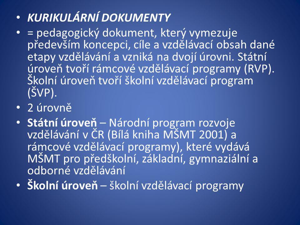 Důležité www stránky: www.e-gram.cz www.msmt.cz www.vuppraha.cz Použitá literatura: Skalková J.: Obecná didaktika.