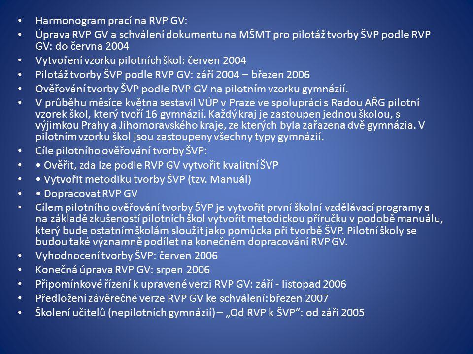Harmonogram prací na RVP GV: Úprava RVP GV a schválení dokumentu na MŠMT pro pilotáž tvorby ŠVP podle RVP GV: do června 2004 Vytvoření vzorku pilotníc