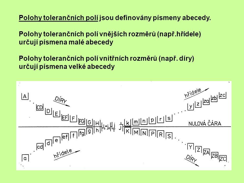 Polohy tolerančních polí jsou definovány písmeny abecedy. Polohy tolerančních polí vnějších rozměrů (např.hřídele) určují písmena malé abecedy Polohy