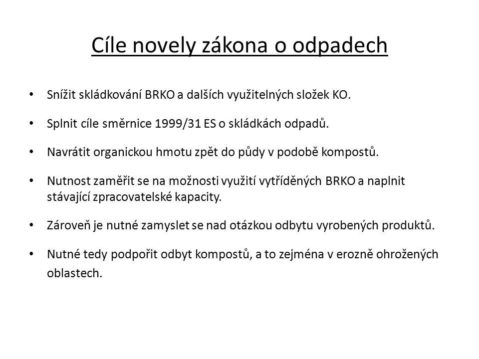 Cíle novely zákona o odpadech Snížit skládkování BRKO a dalších využitelných složek KO.