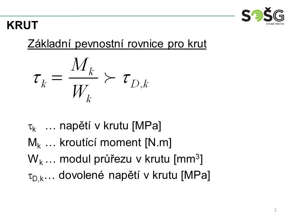 KRUT Základní pevnostní rovnice pro krut  k … napětí v krutu [MPa] M k … kroutící moment [N.m] W k … modul průřezu v krutu [mm 3 ]  D,k … dovolené n