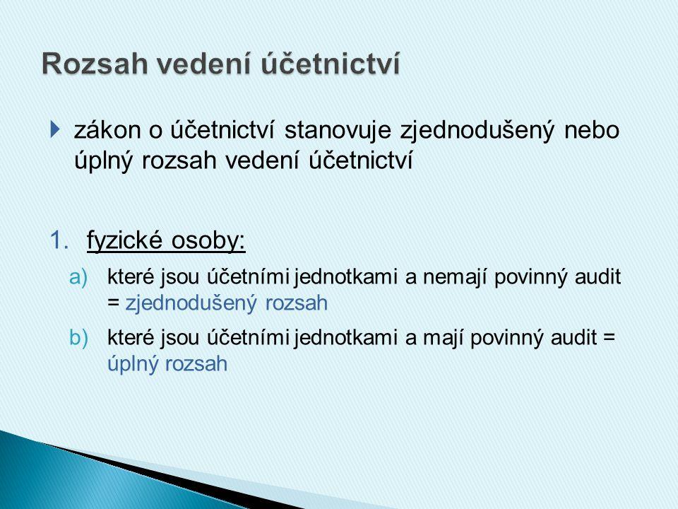  zákon o účetnictví stanovuje zjednodušený nebo úplný rozsah vedení účetnictví 1.fyzické osoby: a)které jsou účetními jednotkami a nemají povinný audit = zjednodušený rozsah b)které jsou účetními jednotkami a mají povinný audit = úplný rozsah