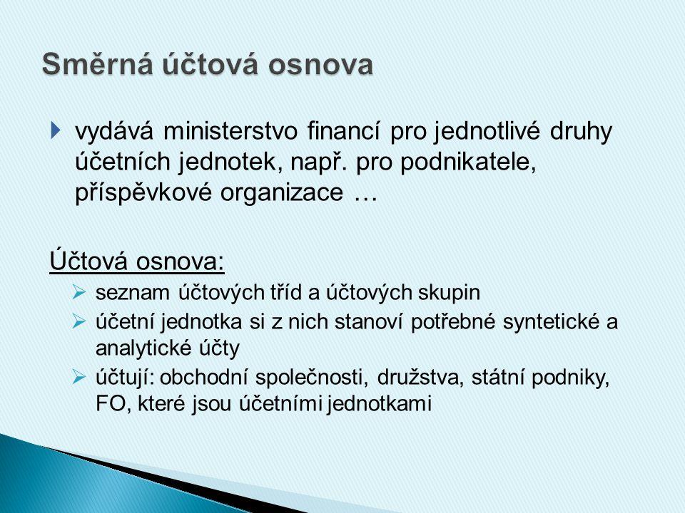  vydává ministerstvo financí pro jednotlivé druhy účetních jednotek, např.