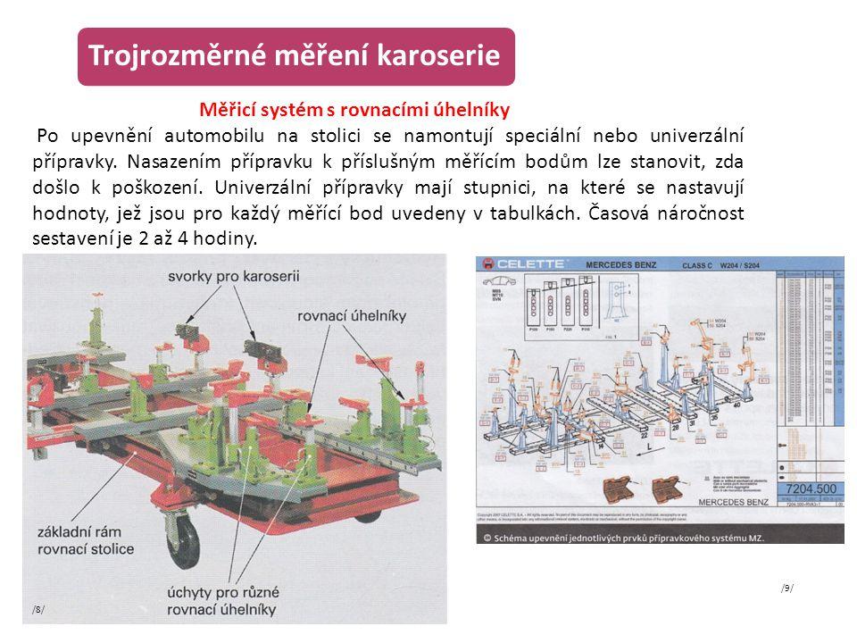 Trojrozměrné měření karoserie Měřicí systém s rovnacími úhelníky Po upevnění automobilu na stolici se namontují speciální nebo univerzální přípravky.