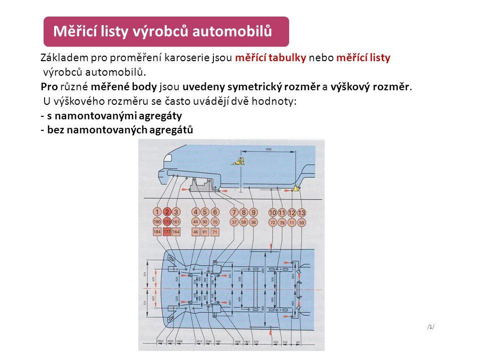 Měřicí listy výrobců automobilů Základem pro proměření karoserie jsou měřící tabulky nebo měřící listy výrobců automobilů. Pro různé měřené body jsou