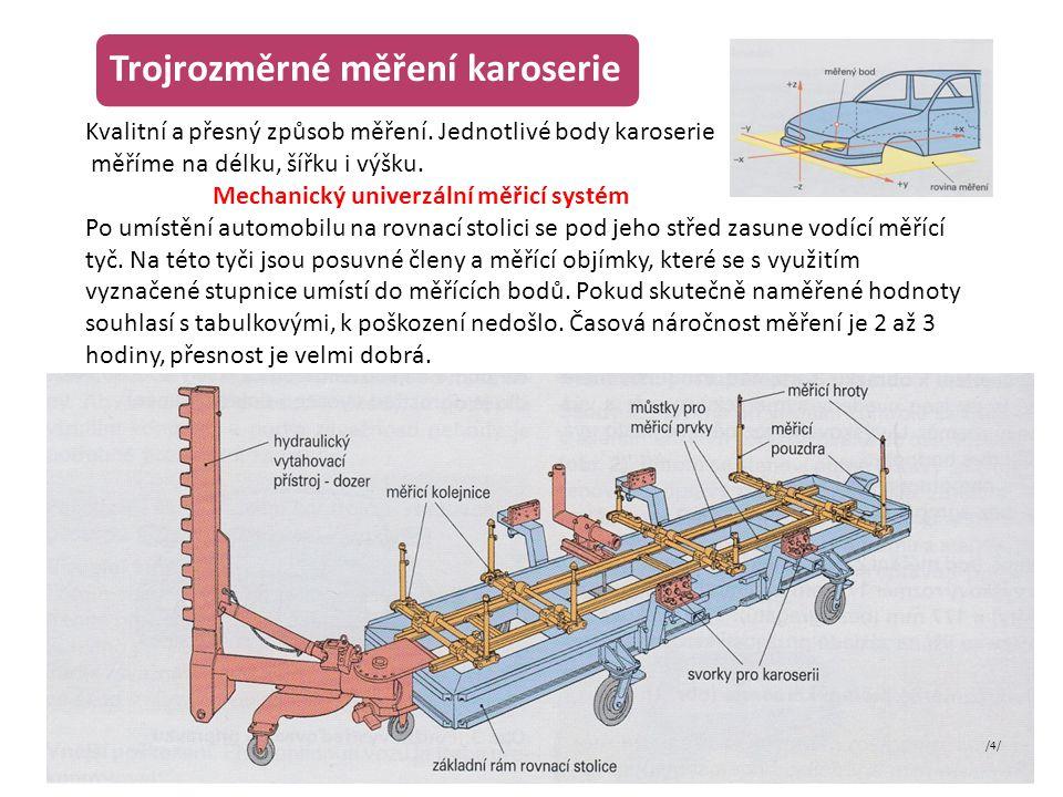 Trojrozměrné měření karoserie - Kvalitní a přesný způsob měření.