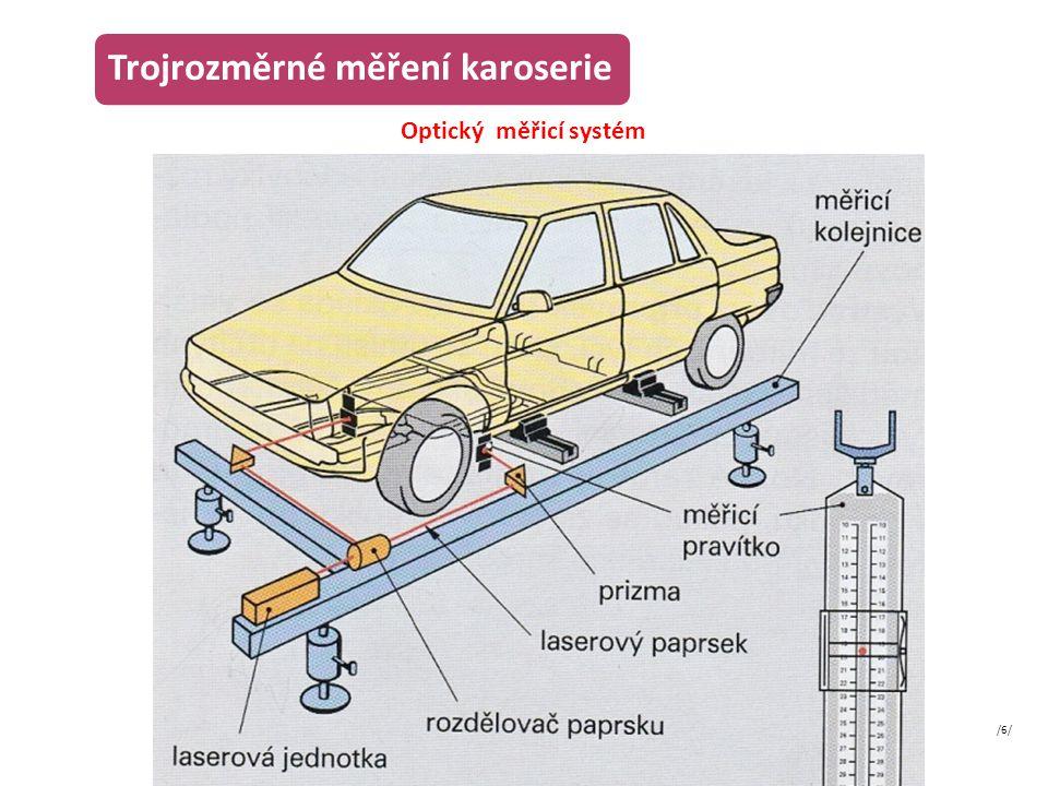 Trojrozměrné měření karoserie Optický měřicí systém Měřící rám se umístí mimo základní rám rovnací stolice.