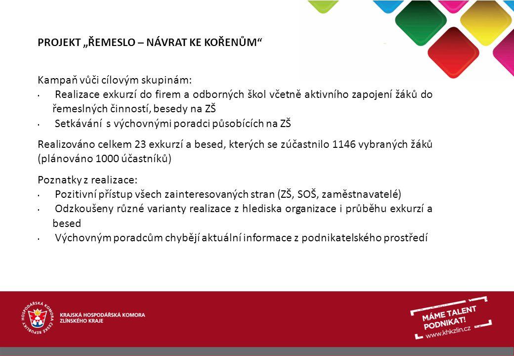 """PROJEKT """"ŘEMESLO – NÁVRAT KE KOŘENŮM"""" Kampaň vůči cílovým skupinám: Realizace exkurzí do firem a odborných škol včetně aktivního zapojení žáků do řeme"""