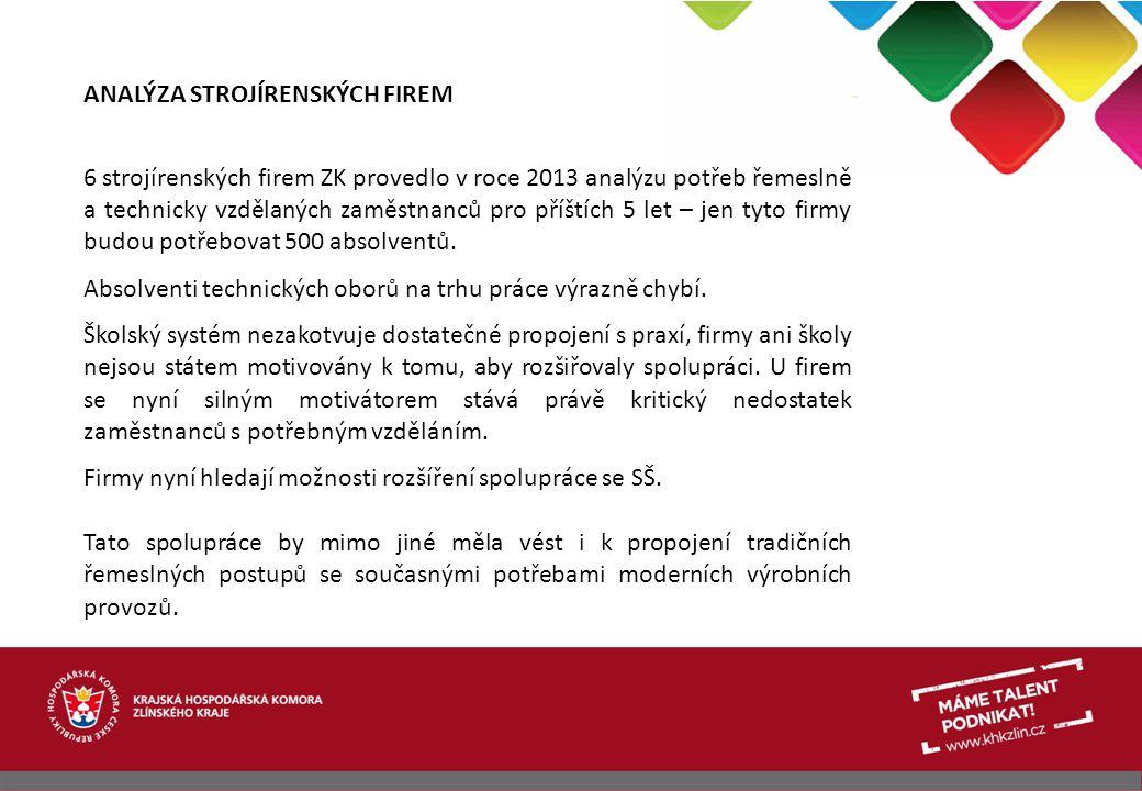 ANALÝZA STROJÍRENSKÝCH FIREM 6 strojírenských firem ZK provedlo v roce 2013 analýzu potřeb řemeslně a technicky vzdělaných zaměstnanců pro příštích 5