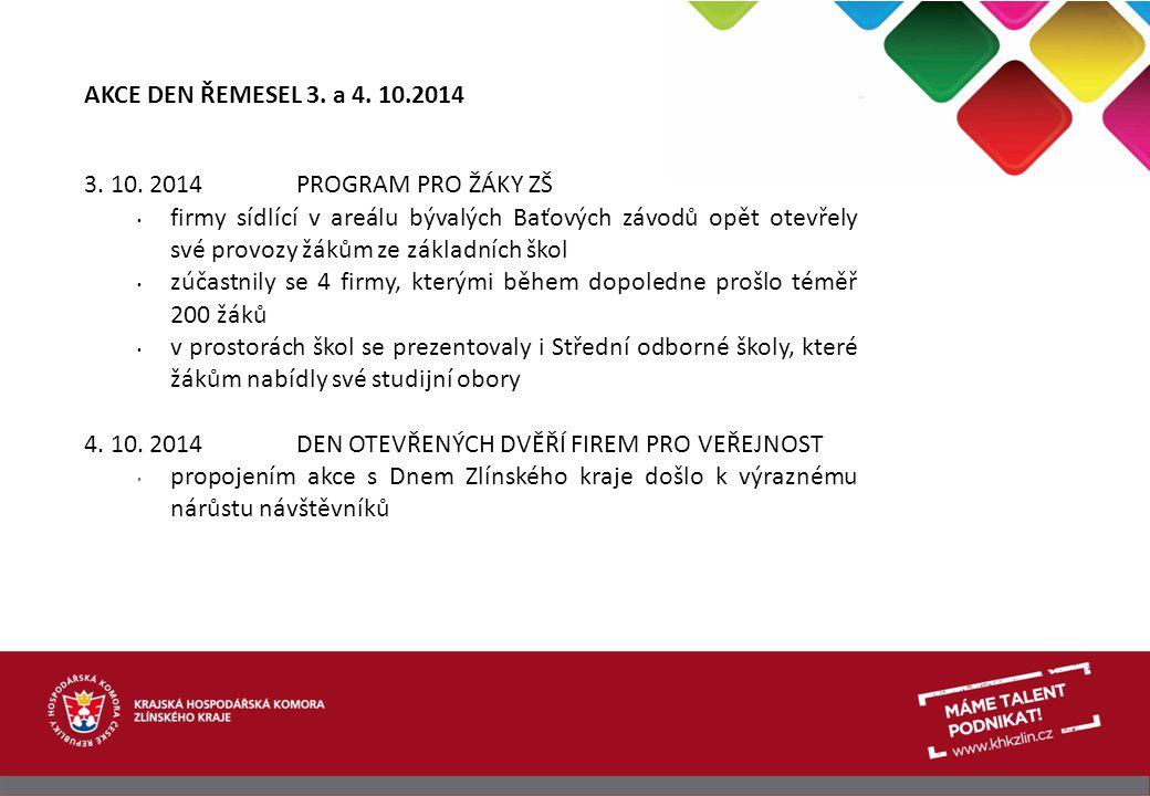 AKCE DEN ŘEMESEL 3. a 4. 10.2014 3. 10. 2014 PROGRAM PRO ŽÁKY ZŠ firmy sídlící v areálu bývalých Baťových závodů opět otevřely své provozy žákům ze zá