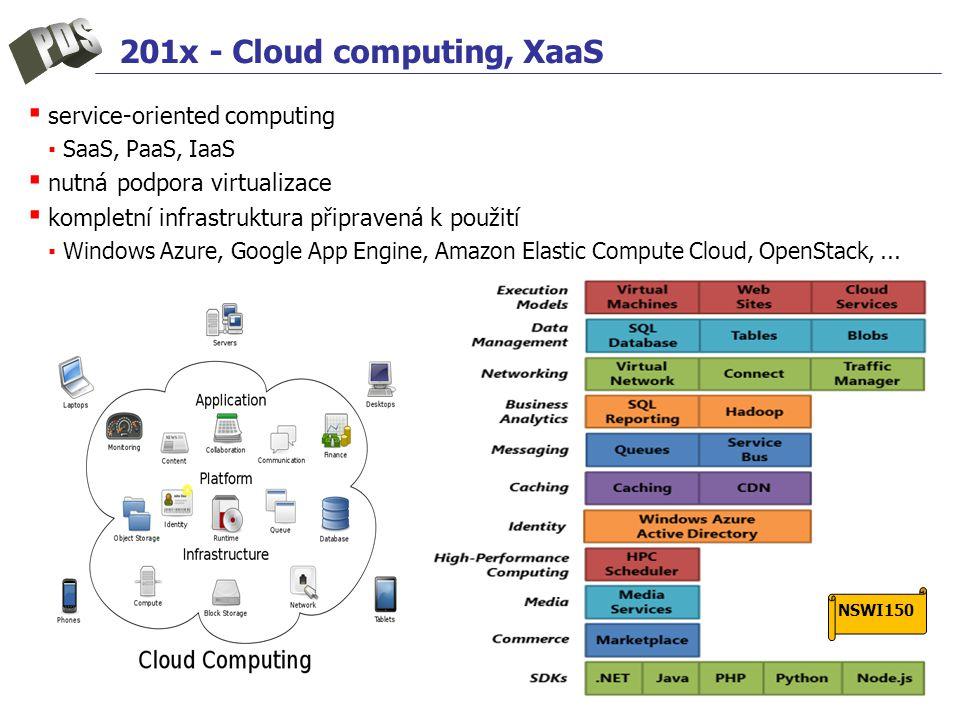 201x - Cloud computing, XaaS ▪ service-oriented computing ▪ SaaS, PaaS, IaaS ▪ nutná podpora virtualizace ▪ kompletní infrastruktura připravená k použití ▪ Windows Azure, Google App Engine, Amazon Elastic Compute Cloud, OpenStack,...