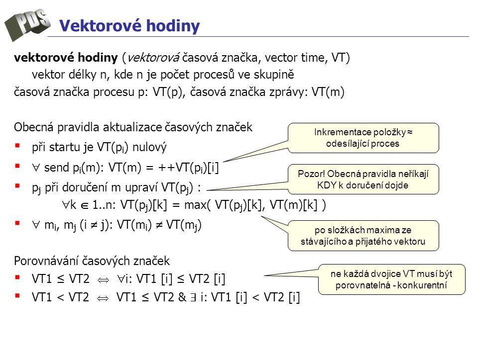 vektorové hodiny (vektorová časová značka, vector time, VT) vektor délky n, kde n je počet procesů ve skupině časová značka procesu p: VT(p), časová značka zprávy: VT(m) Obecná pravidla aktualizace časových značek ▪ při startu je VT(p i ) nulový ▪  send p i (m): VT(m) = ++VT(p i )[i] ▪ p j při doručení m upraví VT(p j ) :  k  1..n: VT(p j )[k] = max( VT(p j )[k], VT(m)[k] ) ▪  m i, m j (i  j): VT(m i )  VT(m j ) Porovnávání časových značek ▪ VT1 ≤ VT2   i: VT1 [i] ≤ VT2 [i] ▪ VT1 < VT2  VT1 ≤ VT2 &  i: VT1 [i] < VT2 [i] Pozor.