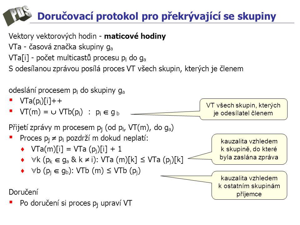 Doručovací protokol pro překrývající se skupiny Vektory vektorových hodin - maticové hodiny VTa - časová značka skupiny g a VTa[i] - počet multicastů procesu p i do g a S odesílanou zprávou posílá proces VT všechskupin, kterých je členem odeslání procesem p i do skupiny g a ▪ VTa(p i )[i]++ ▪ VT(m) =  VTb(p i ) : p i  g b Přijetí zprávy m procesem p j (od p i, VT(m), do g a ) ▪ Proces p j  p i pozdrží m dokud neplatí: ♦ VTa(m)[i] = VTa (p j )[i] + 1 ♦  k (p k  g a & k  i): VTa (m)[k] ≤ VTa (p j )[k] ♦  b (p j  g b ): VTb (m) ≤ VTb (p j ) Doručení ▪ Po doručení si proces p j upraví VT VT všech skupin, kterých je odesílatel členem kauzalita vzhledem k skupině, do které byla zaslána zpráva kauzalita vzhledem k ostatním skupinám příjemce