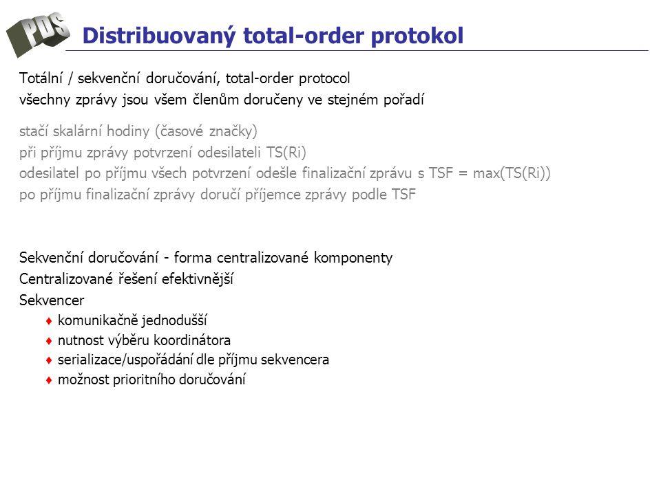 Distribuovaný total-order protokol Totální / sekvenční doručování, total-order protocol všechny zprávy jsou všem členům doručeny ve stejném pořadí stačí skalární hodiny (časové značky) při příjmu zprávy potvrzení odesilateli TS(Ri) odesilatel po příjmu všech potvrzení odešle finalizační zprávu s TSF = max(TS(Ri)) po příjmu finalizační zprávy doručí příjemce zprávy podle TSF Sekvenční doručování - forma centralizované komponenty Centralizované řešení efektivnější Sekvencer ♦ komunikačně jednodušší ♦ nutnost výběru koordinátora ♦ serializace/uspořádání dle příjmu sekvencera ♦ možnost prioritního doručování