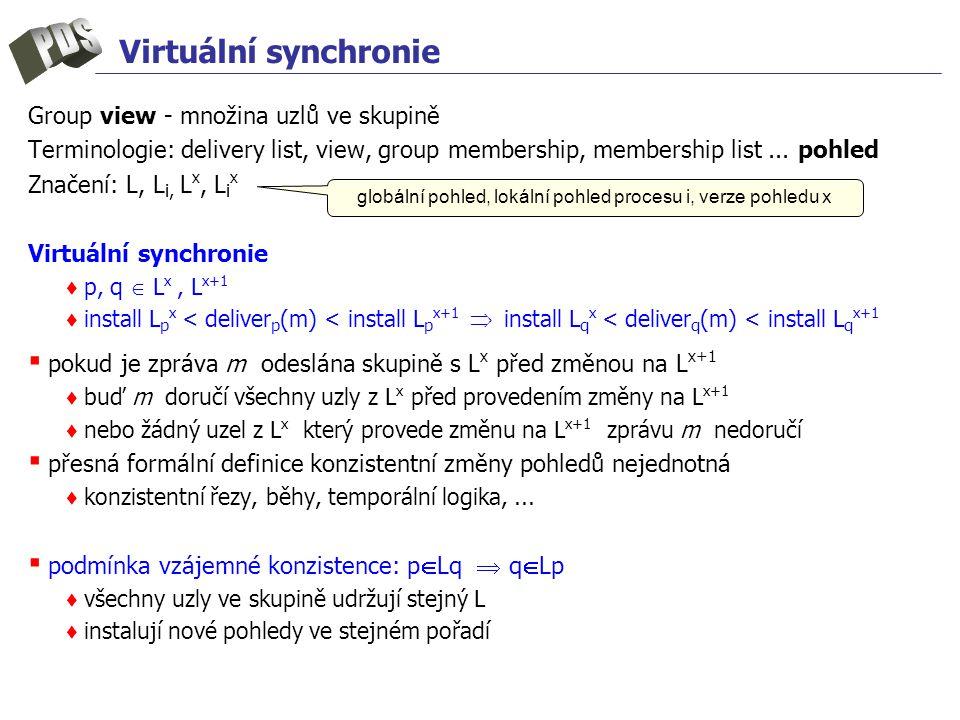 Virtuální synchronie Group view - množina uzlů ve skupině Terminologie: delivery list, view, group membership, membership list...