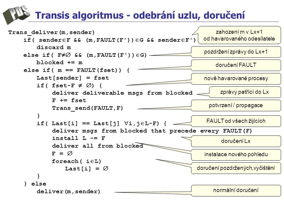 Transis algoritmus - odebrání uzlu, doručení Trans_deliver(m,sender) if( sender  F && (m,FAULT(F ))  G && sender  F ) discard m else if( F≠  && (m,FAULT(F ))  G) blocked += m else if( m == FAULT(fset)) { Last[sender] = fset if( fset-F ≠  ) { deliver deliverable msgs from blocked F += fset Trans_send(FAULT,F) } if( Last[i] == Last[j]  i,j  L-F) { deliver msgs from blocked that precede every FAULT(F) install L -= F deliver all from blocked F =  foreach( i  L) Last[i] =  } } else deliver(m,sender) zahození m v Lx+1 od havarovaného odesílatele pozdržení zprávy do Lx+1 doručení FAULT nově havarované procesy potvrzení / propagace FAULT od všech žijících doručení Lx instalace nového pohledu doručení pozdržených,vyčištění normální doručení zprávy patřící do Lx