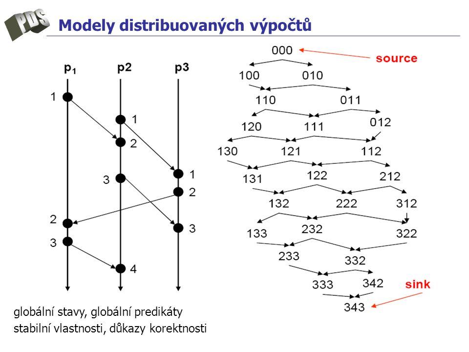 Modely distribuovaných výpočtů globální stavy, globální predikáty stabilní vlastnosti, důkazy korektnosti