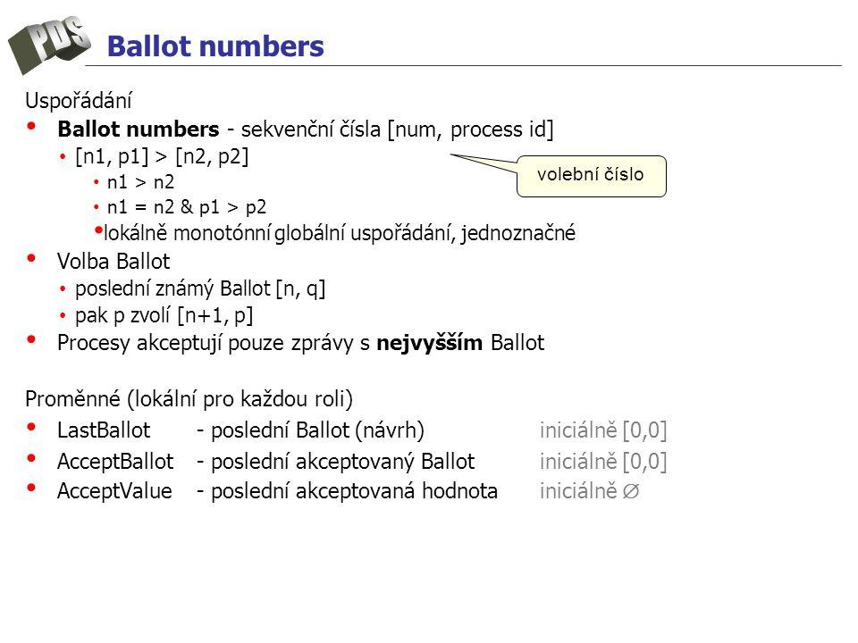 Ballot numbers Uspořádání Ballot numbers - sekvenční čísla [num, process id] [n1, p1] > [n2, p2] n1 > n2 n1 = n2 & p1 > p2 lokálně monotónní globální uspořádání, jednoznačné Volba Ballot poslední známý Ballot [n, q] pak p zvolí [n+1, p] Procesy akceptují pouze zprávy s nejvyšším Ballot Proměnné (lokální pro každou roli) LastBallot- poslední Ballot (návrh)iniciálně [0,0] AcceptBallot- poslední akceptovaný Ballotiniciálně [0,0] AcceptValue- poslední akceptovaná hodnotainiciálně ∅ volební číslo