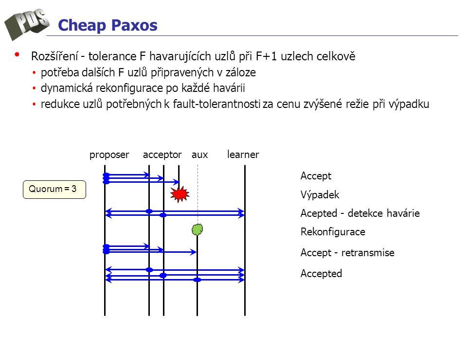 Cheap Paxos Rozšíření - tolerance F havarujících uzlů při F+1 uzlech celkově potřeba dalších F uzlů připravených v záloze dynamická rekonfigurace po každé havárii redukce uzlů potřebných k fault-tolerantnosti za cenu zvýšené režie při výpadku proposer acceptor aux learner Accept Výpadek Acepted - detekce havárie Rekonfigurace Accept - retransmise Accepted Quorum = 3
