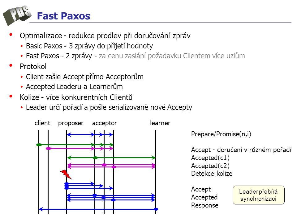 Fast Paxos Optimalizace - redukce prodlev při doručování zpráv Basic Paxos - 3 zprávy do přijetí hodnoty Fast Paxos - 2 zprávy - za cenu zaslání požadavku Clientem více uzlům Protokol Client zašle Accept přímo Acceptorům Accepted Leaderu a Learnerům Kolize - více konkurentních Clientů Leader určí pořadí a pošle serializovaně nové Accepty client proposer acceptor learner Prepare/Promise(n,i) Accept - doručení v různém pořadí Accepted(c1) Accepted(c2) Detekce kolize Accept Accepted Response Leader přebírá synchronizaci