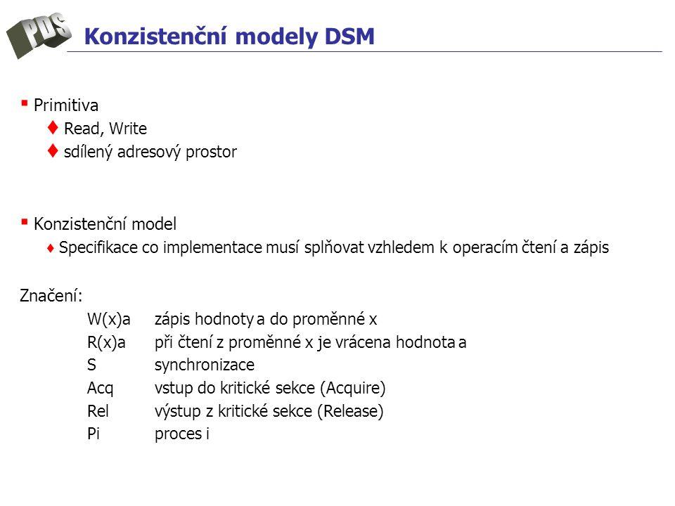 Konzistenční modely DSM ▪ Primitiva ♦ Read, Write ♦ sdílený adresový prostor ▪ Konzistenční model ♦ Specifikace co implementace musí splňovat vzhledem k operacím čtení a zápis Značení: W(x)azápis hodnoty a do proměnné x R(x)apři čtení z proměnné x je vrácena hodnota a Ssynchronizace Acqvstup do kritické sekce (Acquire) Relvýstup z kritické sekce (Release) Piproces i