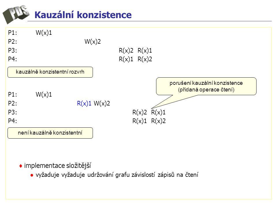 Kauzální konzistence P1: W(x)1 P2: W(x)2 P3:R(x)2 R(x)1 P4:R(x)1 R(x)2 P1: W(x)1 P2: R(x)1 W(x)2 P3: R(x)2 R(x)1 P4: R(x)1 R(x)2 ♦ implementace složitější ● vyžaduje vyžaduje udržování grafu závislostí zápisů na čtení kauzálně konzistentní rozvrh porušení kauzální konzistence (přidaná operace čtení) není kauzálně konzistentní