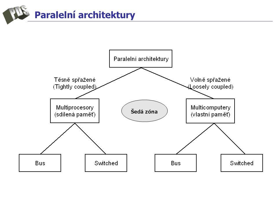 Paralelní architektury Šedá zóna