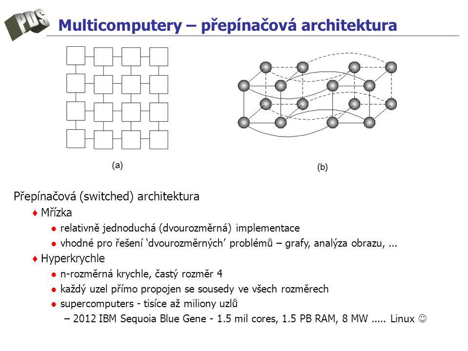 Multicomputery – přepínačová architektura Přepínačová (switched) architektura ♦ Mřízka ● relativně jednoduchá (dvourozměrná) implementace ● vhodné pro řešení 'dvourozměrných' problémů – grafy, analýza obrazu,...