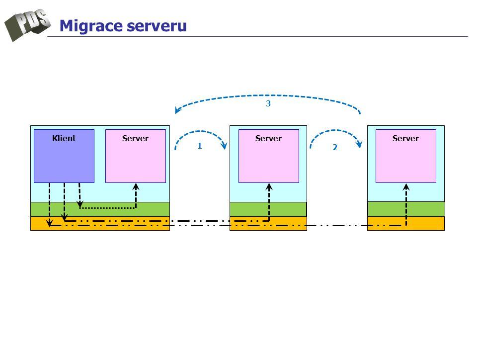 Migrace serveru KlientServer 3 1 2