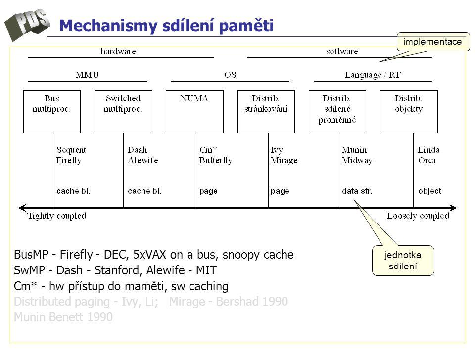 Mechanismy sdílení paměti BusMP - Firefly - DEC, 5xVAX on a bus, snoopy cache SwMP - Dash - Stanford, Alewife - MIT Cm* - hw přístup do maměti, sw caching Distributed paging - Ivy, Li; Mirage - Bershad 1990 Munin Benett 1990 implementace jednotka sdílení