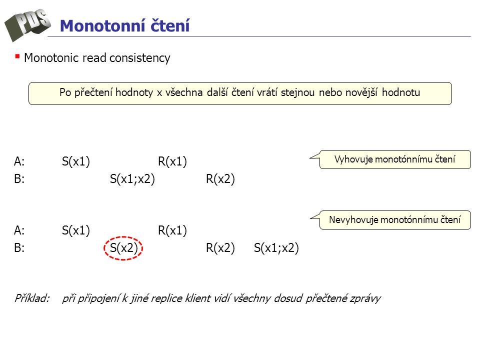 Monotonní čtení ▪ Monotonic read consistency A:S(x1)R(x1) B: S(x1;x2)R(x2) A:S(x1)R(x1) B: S(x2)R(x2)S(x1;x2) Příklad:při připojení k jiné replice klient vidí všechny dosud přečtené zprávy Po přečtení hodnoty x všechna další čtení vrátí stejnou nebo novější hodnotu Vyhovuje monotónnímu čtení Nevyhovuje monotónnímu čtení