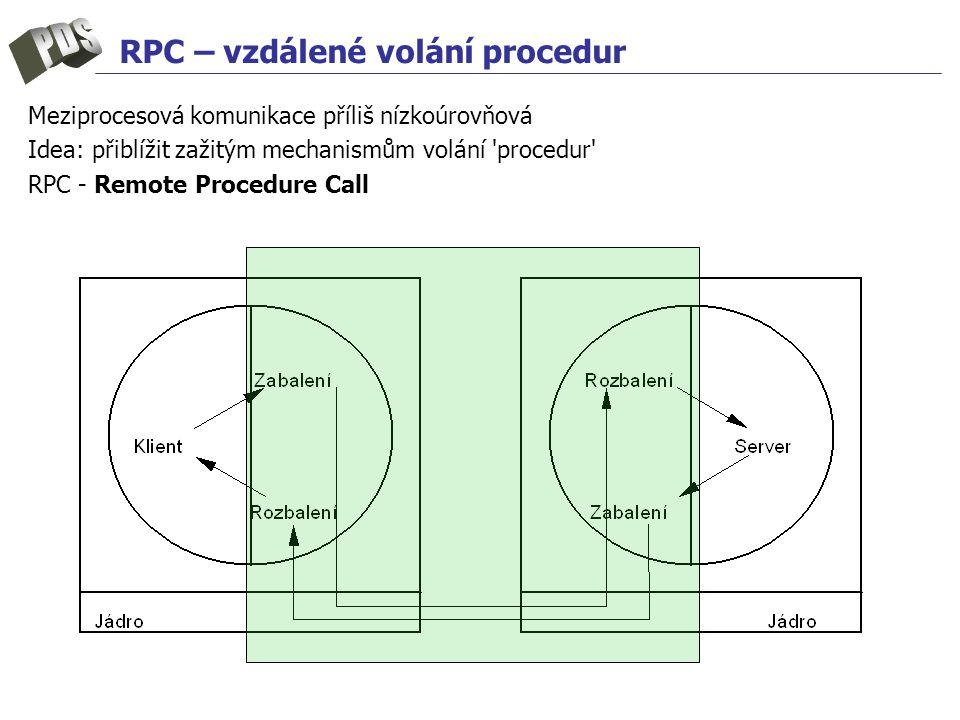 RPC – vzdálené volání procedur Meziprocesová komunikace příliš nízkoúrovňová Idea: přiblížit zažitým mechanismům volání procedur RPC - Remote Procedure Call
