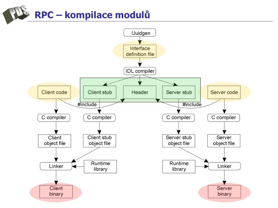 RPC – kompilace modulů