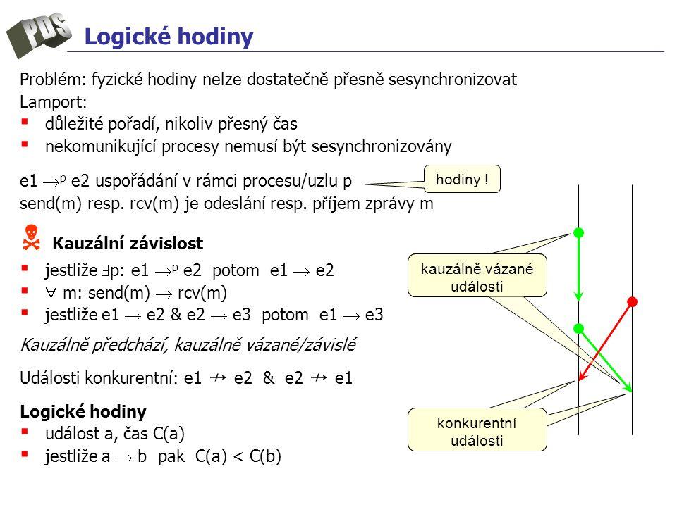 Logické hodiny Problém: fyzické hodiny nelze dostatečně přesně sesynchronizovat Lamport: ▪ důležité pořadí, nikoliv přesný čas ▪ nekomunikující procesy nemusí být sesynchronizovány e1  p e2 uspořádání v rámci procesu/uzlu p send(m) resp.