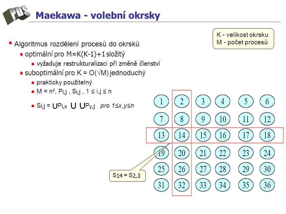 Maekawa - volební okrsky ▪ Algoritmus rozdělení procesů do okrsků ♦ optimální pro M=K(K-1)+1 složitý ● vyžaduje restrukturalizaci při změně členství ♦ suboptimální pro K = O(√M) jednoduchý ● prakticky použitelný ● M = n², P i,j, S i,j, 1 ≤ i,j ≤ n ● S i,j = ∪ P i,x ∪ ∪ P y,j pro 1≤x,y≤n K - velikost okrsku M - počet procesů S 14 = S 2,3