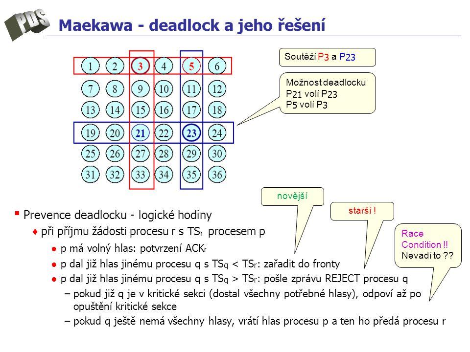 Maekawa - deadlock a jeho řešení ▪ Prevence deadlocku - logické hodiny ♦ při příjmu žádosti procesu r s TS r procesem p ● p má volný hlas: potvrzení ACK r ● p dal již hlas jinému procesu q s TS q < TS r : zařadit do fronty ● p dal již hlas jinému procesu q s TS q > TS r : pošle zprávu REJECT procesu q –pokud již q je v kritické sekci (dostal všechny potřebné hlasy), odpoví až po opuštění kritické sekce –pokud q ještě nemá všechny hlasy, vrátí hlas procesu p a ten ho předá procesu r Možnost deadlocku P 21 volí P 23 P 5 volí P 3 Race Condition !.